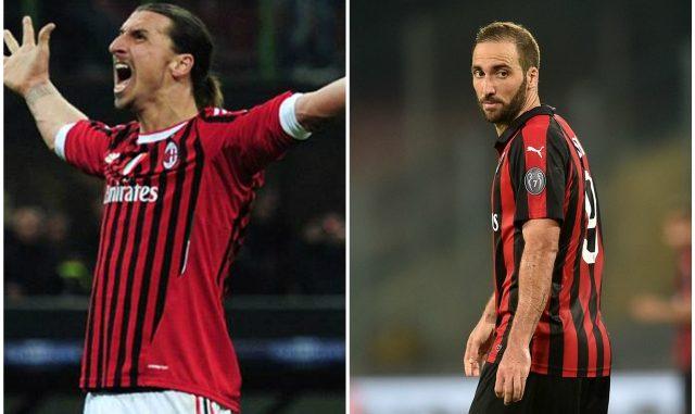 Ibrahimovic Higuain AC Milan
