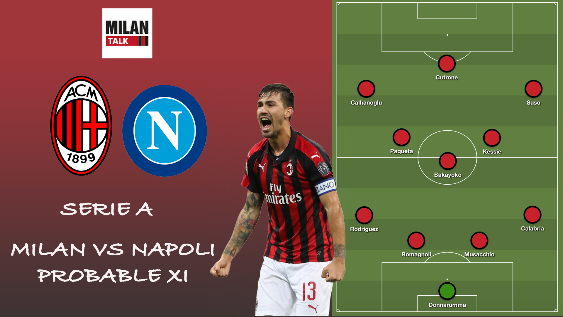 Probable Milan Xi Vs Napoli Piatek On Bench Suspended Duo Return