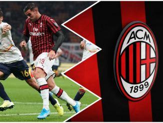 Theo-Hernandez-AC-Milan
