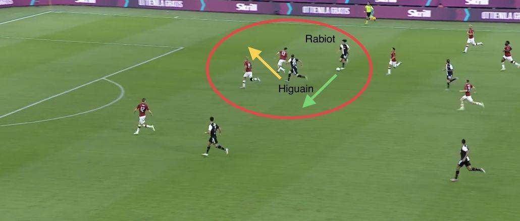 Rabiot goal Milan Juventus